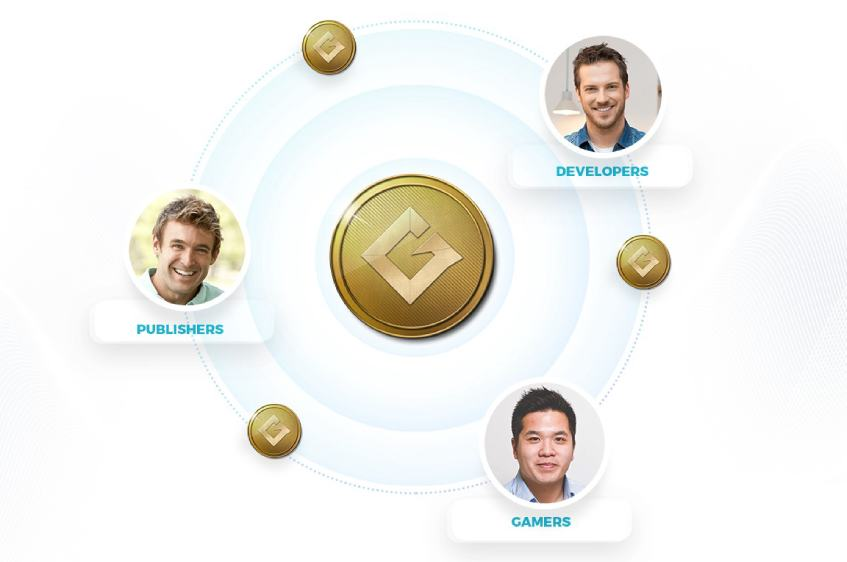 GameArter ecosystem