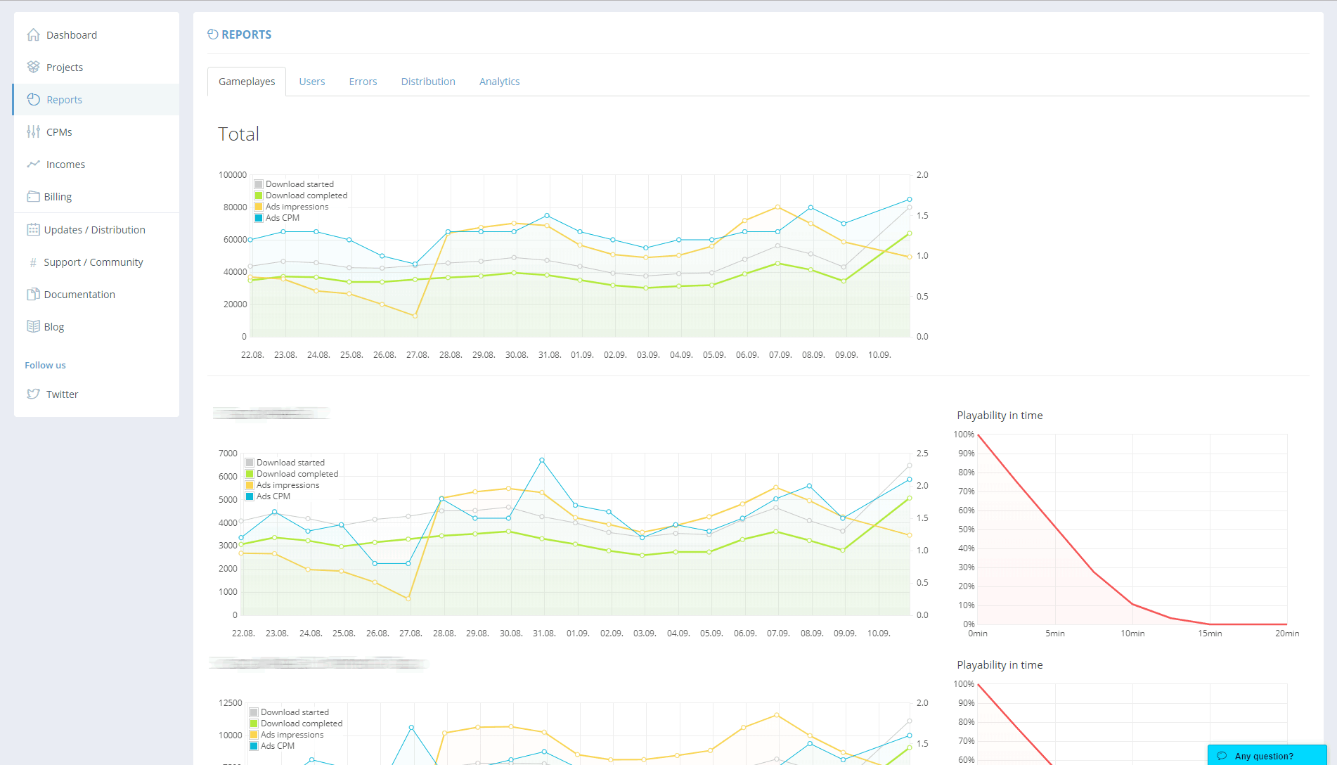 GameArter - game performance overview